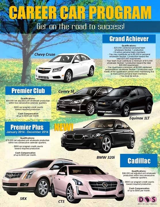 Mary Kay Career Car Numbers
