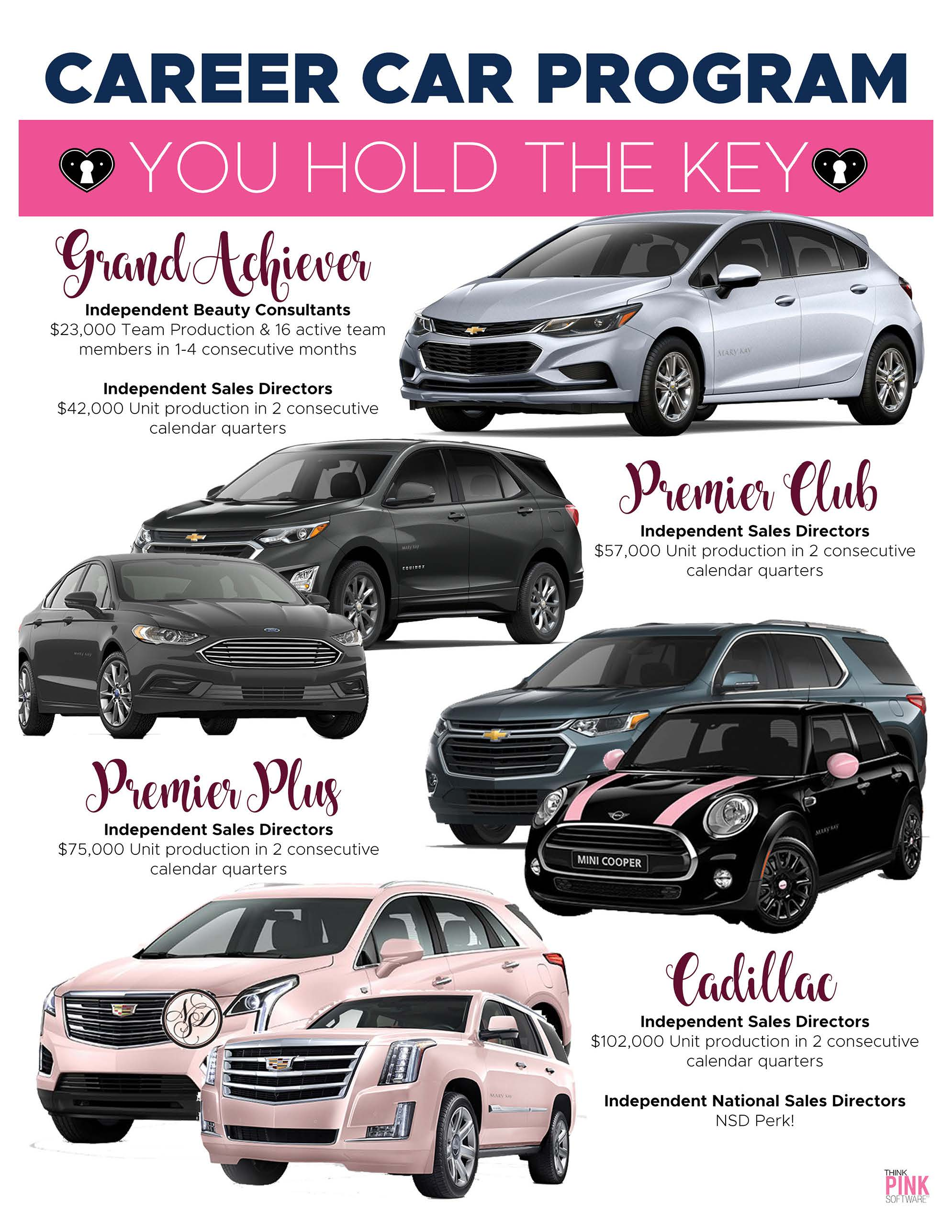 Mary Kay Car Update Pink Truth